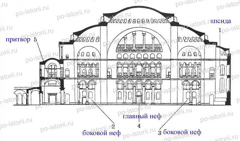 византийский храм?