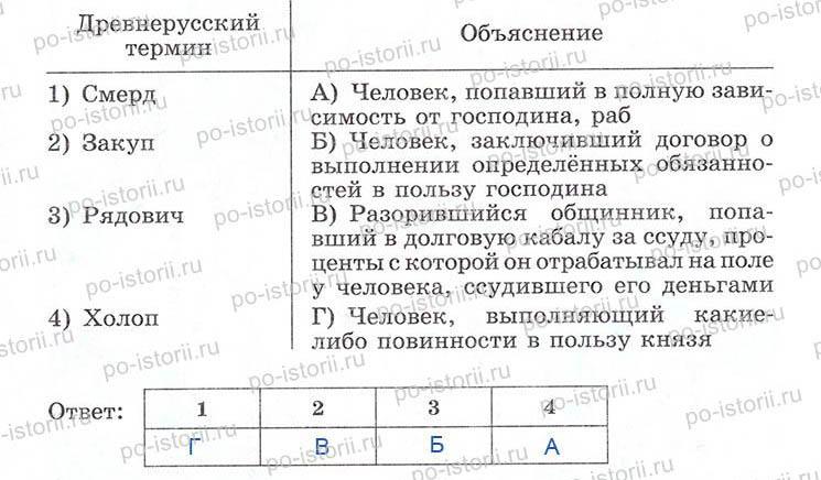 государства при Ярославе