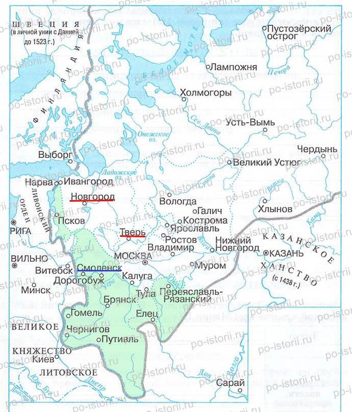 на тему «Иван III: человек