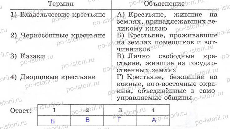 Становление единого российского государства xv-xvi века