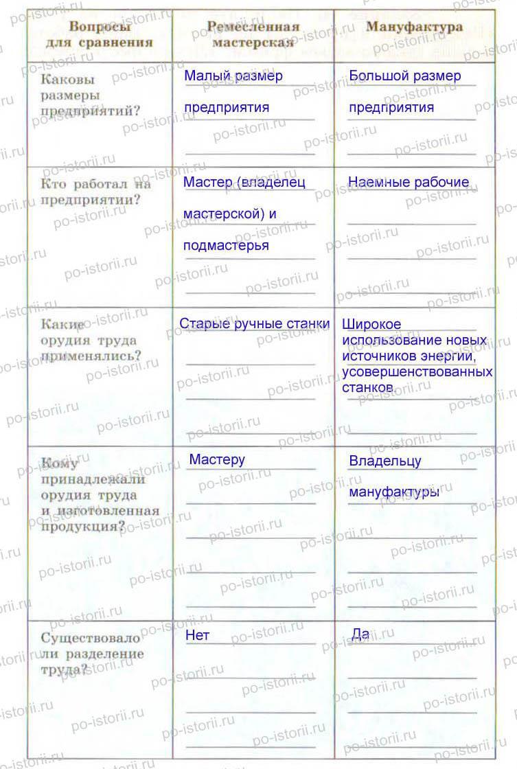 Задания 15 - 21