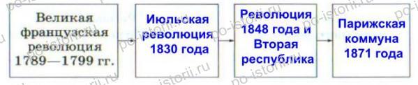 Юдовская: Задания 17 - 24