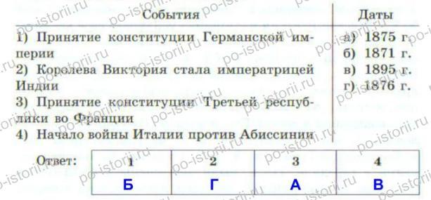 Юдовская: Тестовые задания к § 19 – 23