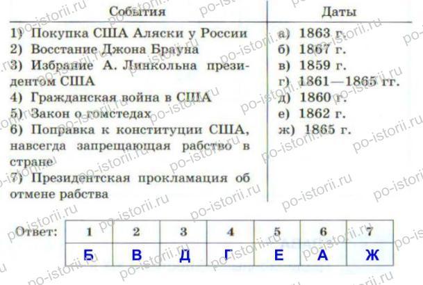 Юдовская: Тестовые задания к § 24 – 26