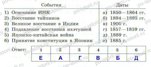 Юдовская: Тестовые задания к § 27 – 30