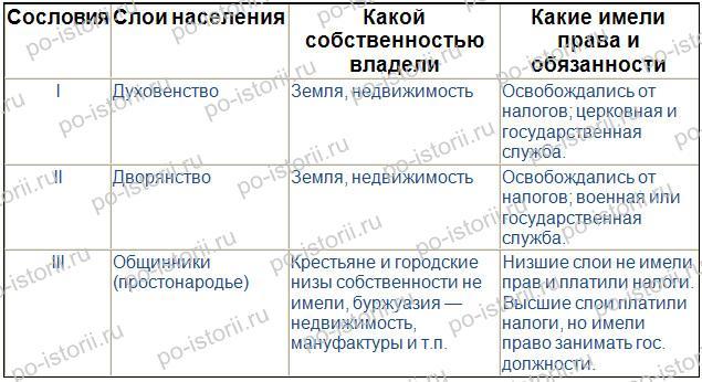 Юдовская: Задания 1 - 7
