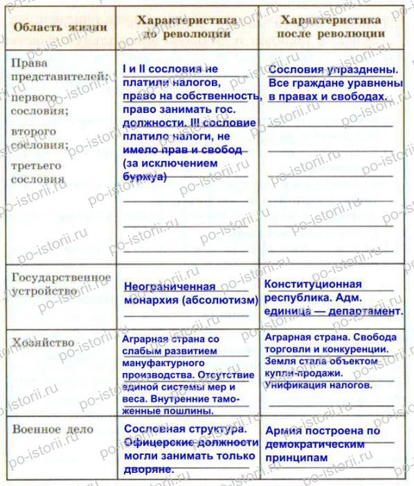 Юдовская: Задания 23 - 31