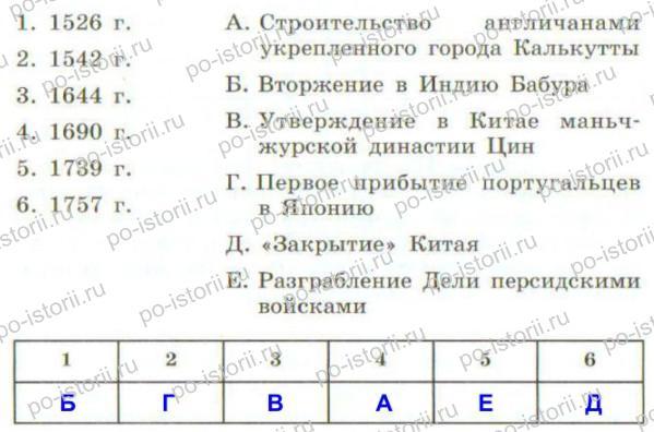 Юдовская: Задания 13 - 17