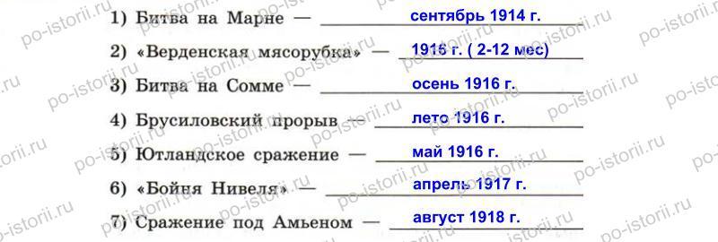 Сороко-Цюпа: Задания к § 5-6. Первая мировая война. 1914-1918 гг. Версальско-Вашингтонская система