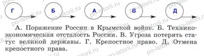 Данилов: § 19. Накануне отмены крепостного права