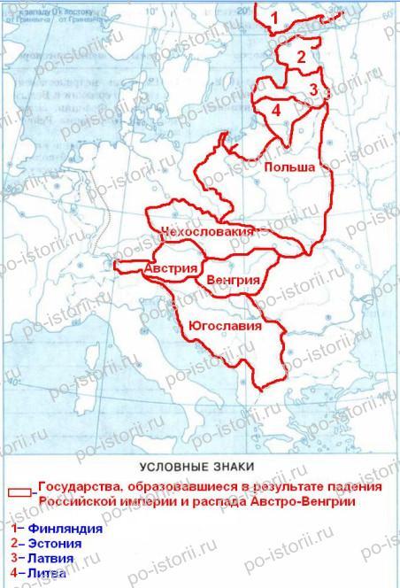 Сороко-Цюпа: Задания к § 7. Последствия мировой войны: революции и распад империи