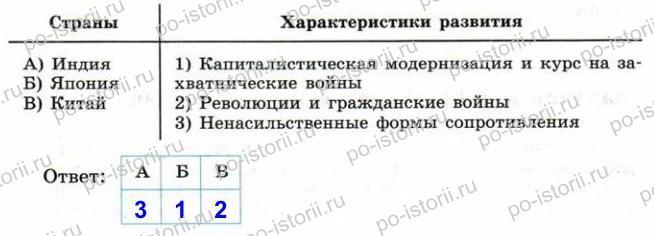 Сороко-Цюпа: Задания к § 14. Восток в первой половине XX века