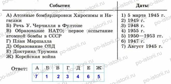 Сороко-Цюпа: Задания к § 19. Послевоенное мирное урегулирование. Начало «холодной войны»