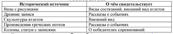 Параграф 31. Олимпийские игры