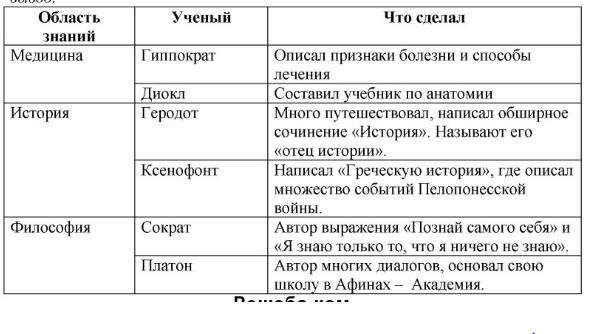 Параграф 33. Греческая наука