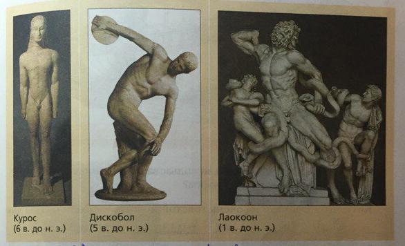 Параграф 34. Архитектура и скульптура Греции
