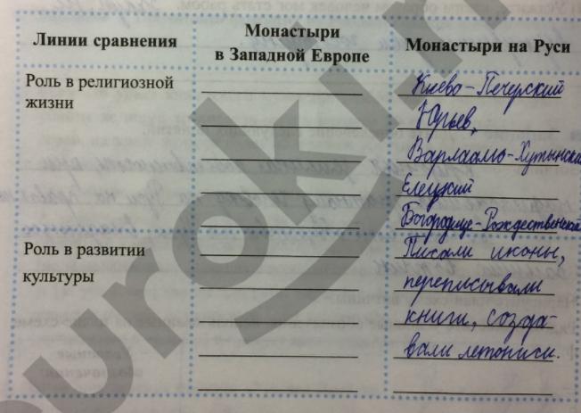 §9. Общественный строй и церковная организация на Руси