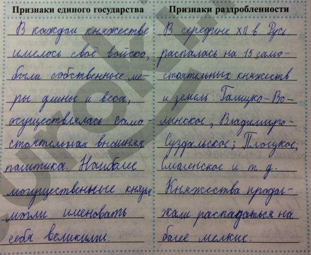§12. Политическая раздробленность на Руси