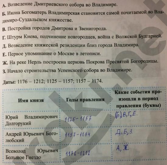 §13. Владимиро-Суздальское княжество